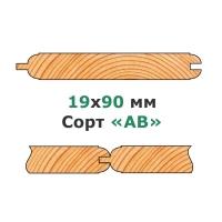 20х96,122,146 мм - Сорт «AB»